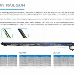 Speargun - Rob Allen Carbon Speargun