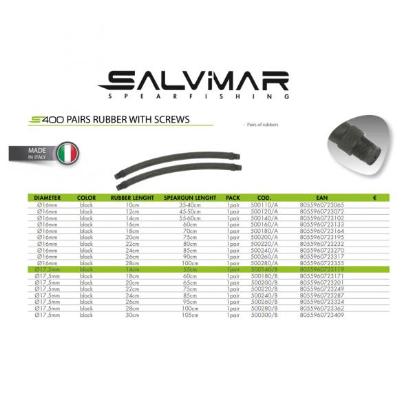 Salvimar rubber info
