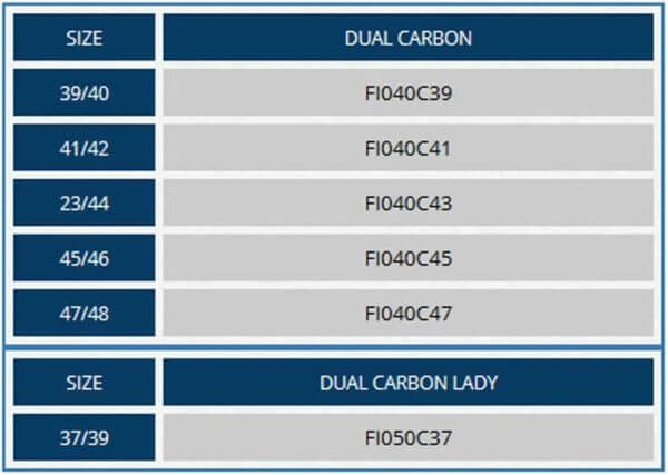 Omer dual carbon fins size chart