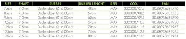 Salvimar Hero Roller speargun size chart