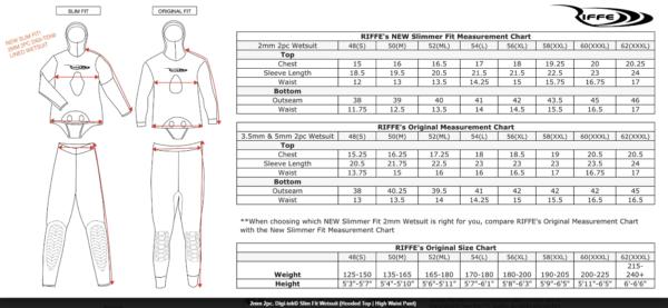 Riffe Digi-tek slim fit camo wetsuit size chart